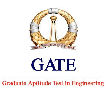 Image result for GATE · 2019