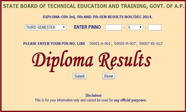 AP SBTET Diploma Results 2018