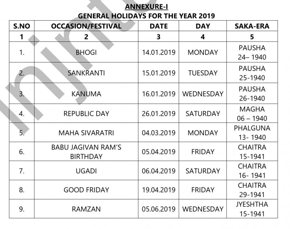 2019 pongal date