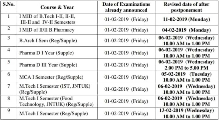 3-2 jntuk pdf r13 syllabus